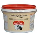 Lannoo Electrolyte Booster 2 kg (emmer)